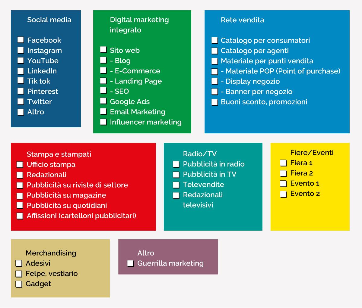 elenco attività come creare un piano di marketing e comunicazione